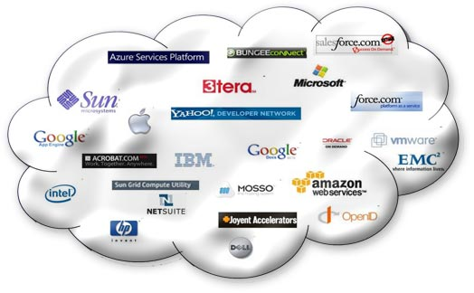 What is cloud storage wiki answers